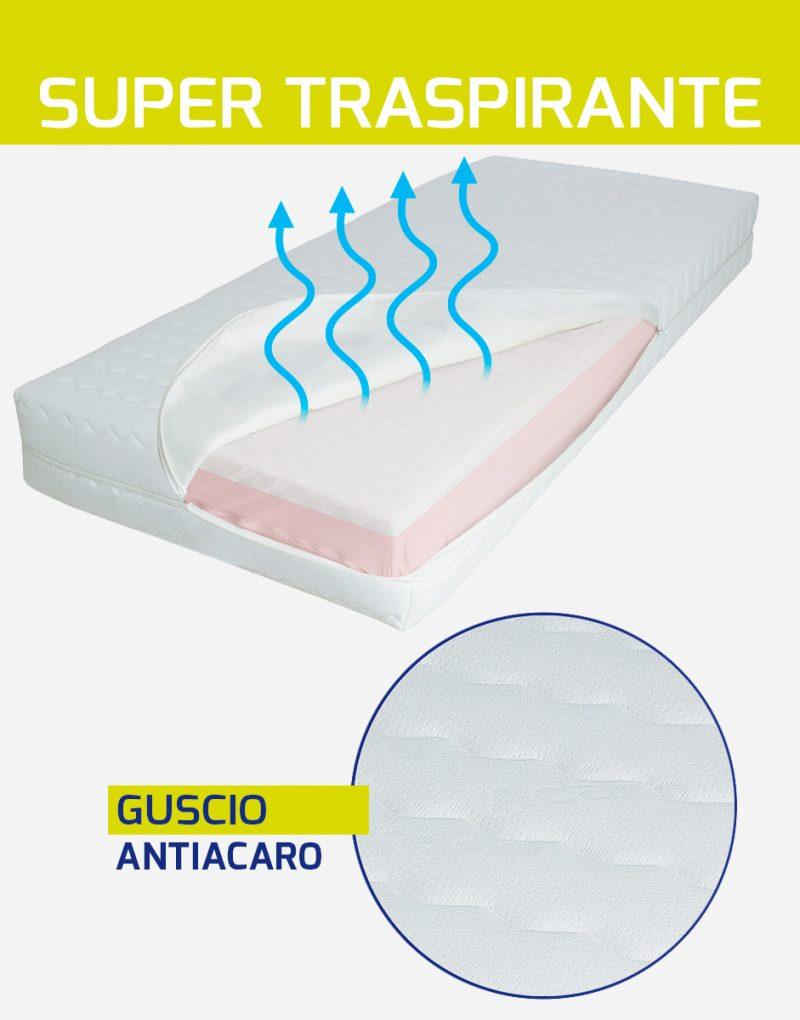 silene-materasso-memory-bugnato-economico-guscio-antiacaro-traspirante